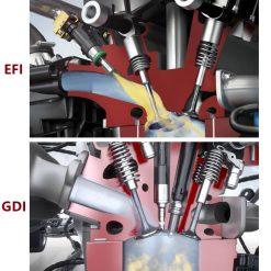 Hệ thống động cơ xăng ô tô EFI - GDI